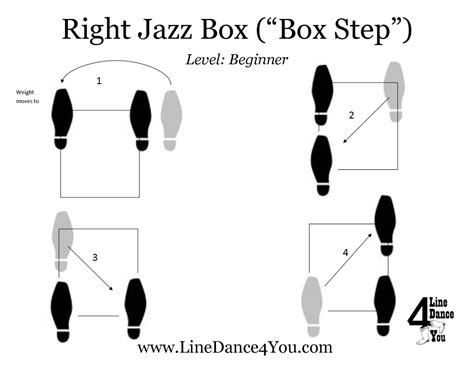 rock the boat dance steps step of the week jazz box or box step linedance4you
