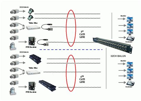 cctv balun wiring diagram efcaviation