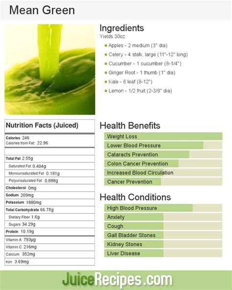 Daily Detox Meaning by 549 Best Healing Juices Images On Healthy