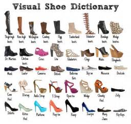 types of shoes sandals heels etc stop the errors