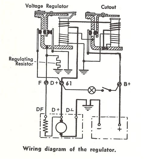 panel wiring diagram of an alternator wiring diagram