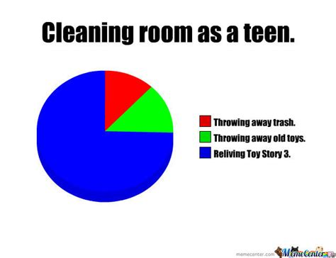 Clean Room Meme - cleaning my room as a teen by wheresthebeef00 meme center