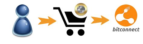 bitconnect not staking bitconnect is it legit or a ponzi scheme coincentral