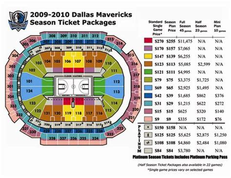 american airlines center seating chart rows american airlines center concert seating chart with rows