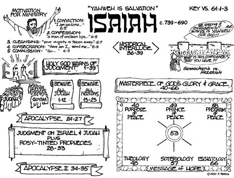 isaiah s a novel of prophets and books prophets general prophecy and renewal