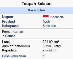 kode pos teupah selatan kode pos indonesia