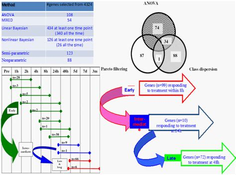 3d home design software comparison home design 3d 4sh home design software for mac