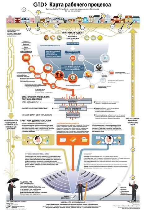 gtd workflow map pdf 17 best images about lr customer experience journey map on