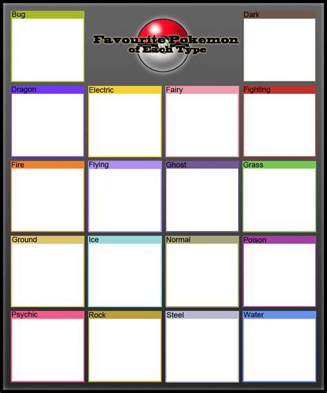 Meme Template Maker - favorite pokemon of each type blank template imgflip