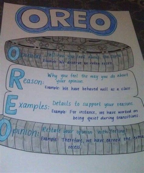 oreo template for persuasive writing stuffed oreo persuasive writing poster i drew to