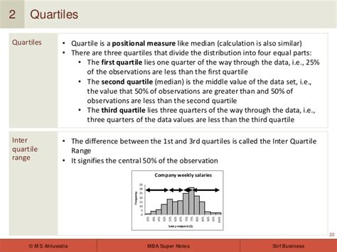 Mba Business Statistics Notes by Mba Notes Statistics Descriptive Measures