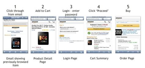 app workflow design how to design an ecommerce checkout flow that converts