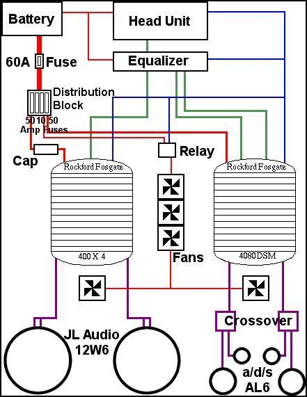 car wiring diagram electronics cars