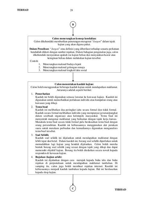 manual pelajar pengajian am 2016 kerja kursus contoh kerja kursus pengajian am rujukan 2016 contoh kerja