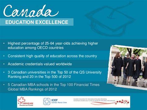 Mba Finance Courses In Canada by The Canada Course For Education Agents Icef Berlin