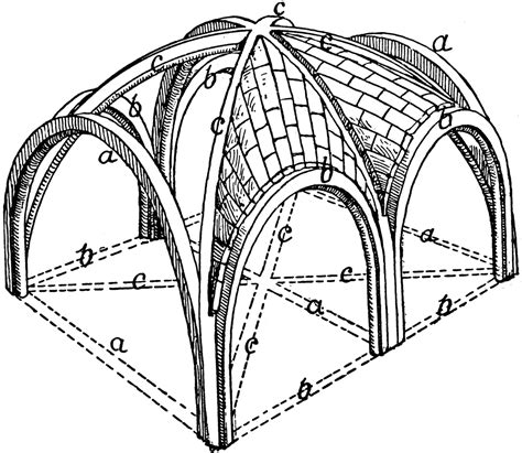 sexpartite ribbed vault showing two compartments with the fillings complete groin vault