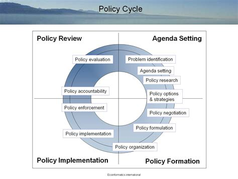 The Policy business policy and strategic management policy cycle