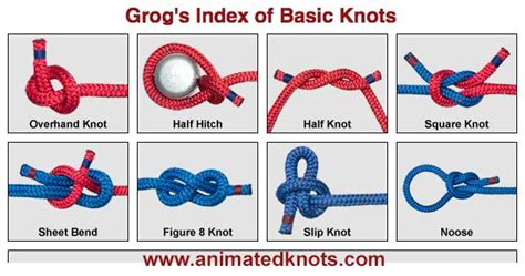 How To Make Cool Knots - basic knots how to tie basic knots animated basic knots