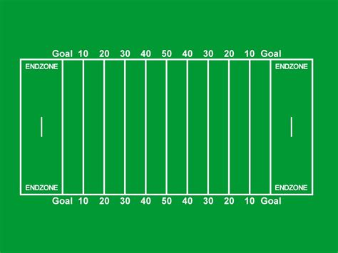 how to make a football field in your backyard therapeutic interventions for children feelings charades