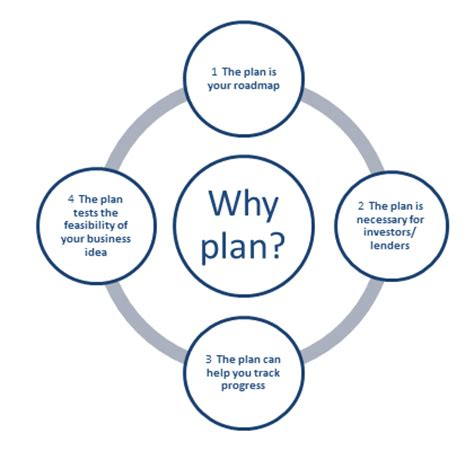planning a company failte ireland plan your new tourism and hospitality