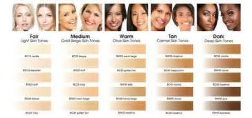 different skin colors makeup for different skin tones is all colors
