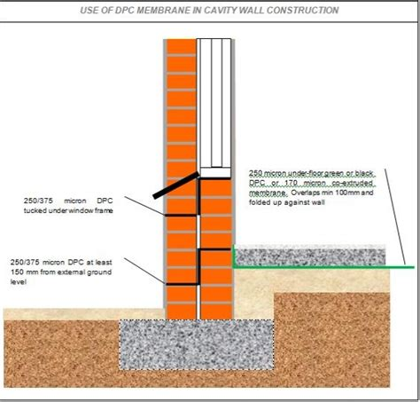 cavity diagram diagram of cavity wall images how to guide and refrence