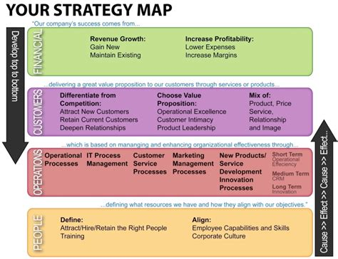 sle health center strategic plan june 2012 gt gt 22 nice