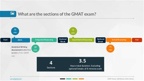 gmat exam sections 1 what is the structure of the gmat exam gmat faq