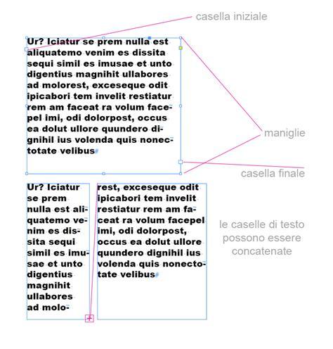 cornici per testo indesign come usare le cornici di testo