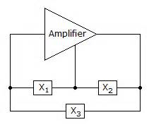 inductor intrinsic capacitance oscillator circuits filling the blanks electronic devices questions and answers
