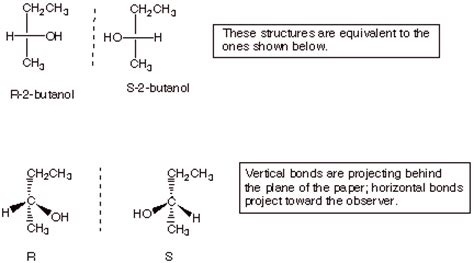 Fischer Projection Structures R 2 Chlorobutane Fischer Projection