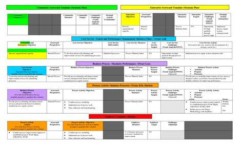 personal development plan sle business tactical plan template 28 images sle business