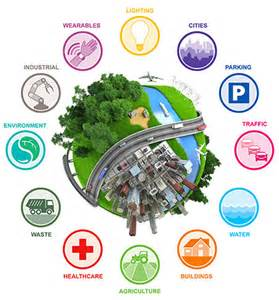 Wireless Landscape Lighting - smartwave solutions smart city vertical solutions cleantech internet of things apc hero