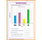 5 Bar Graphs For Kids  The Mayors Back To School Fair