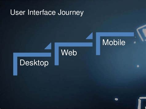 Evolution of User Interface   Digital Web & Design