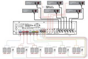 wiring diagram bose home theatre alexiustoday