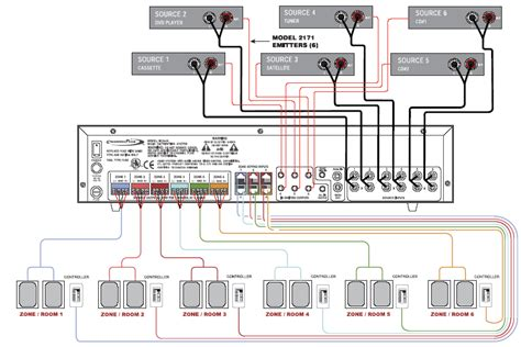 bose surround sound wiring diagram wiring diagram
