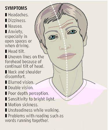 headache nauseous dizzy light headed nauseous dizzy headache light headed 28 images light