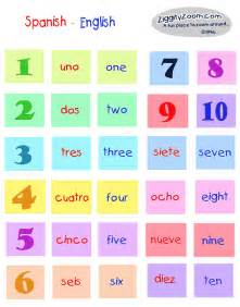 Spanish numbers related keywords amp suggestions spanish numbers long