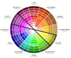 benjamin color wheel getting your palettes phina s for the home