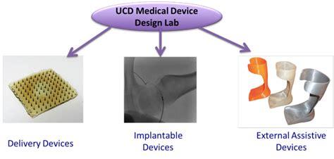 design engineer medical devices medical device design ucd centre for biomedical engineering