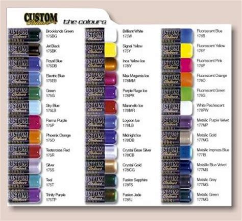 polycarbonate bodyshell paints by custom colour from