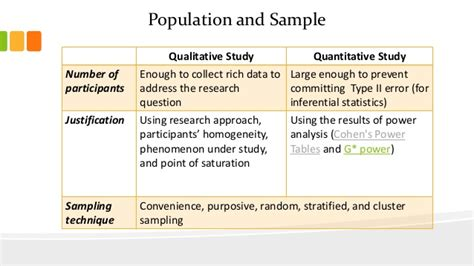 qualitative research methodology dissertation dissertation qualitative methods homeworkdojo x fc2