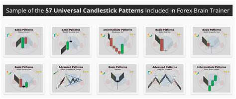 19 best candle stick patterns images on pinterest forex 7 candlestick formations every binary options trader must know