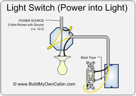 Wiring A Light Switch Power Into Light Basic Light Fixture Wiring