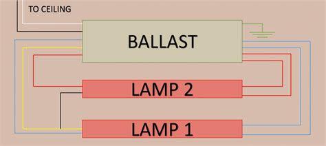 do it yourself light fixture fluorescent light fixture ballast doityourself com
