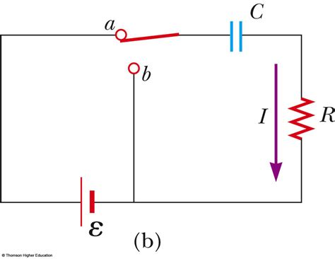 capacitor resistor charging charging capacitor through resistor 28 images capacitors physics a level capacitors