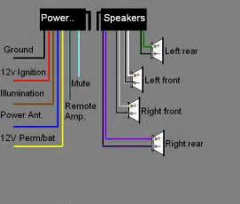 peugeot 106 car stereo wiring diagram wiring diagram