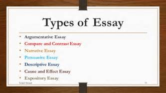 5 Types Of Essays by Essay Writing By Sohail Ahmed