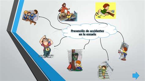 imgenes de prevesion de asidetes ela escuela 161 prevenci 243 n de accidentes en la escuela